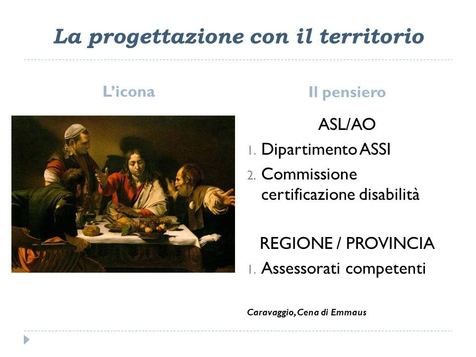 La progettazione con il territorio Licona Il pensiero ASL/AO 1.