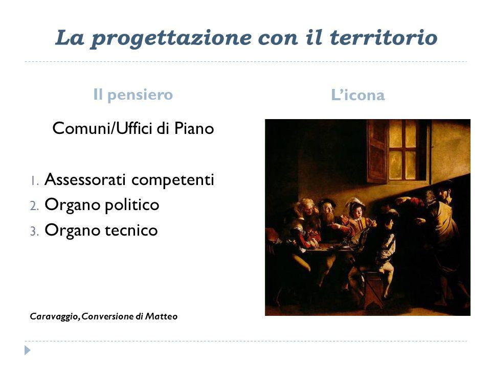 La progettazione con il territorio Il pensiero Licona Comuni/Uffici di Piano 1.