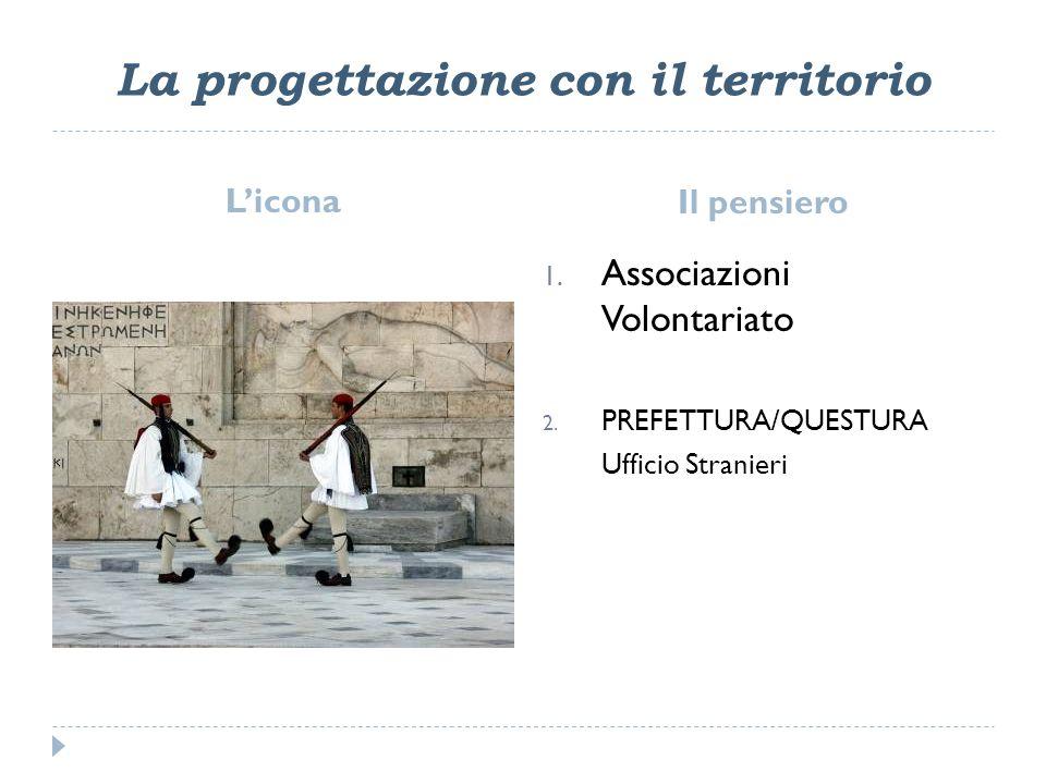 La progettazione con il territorio Licona Il pensiero 1.