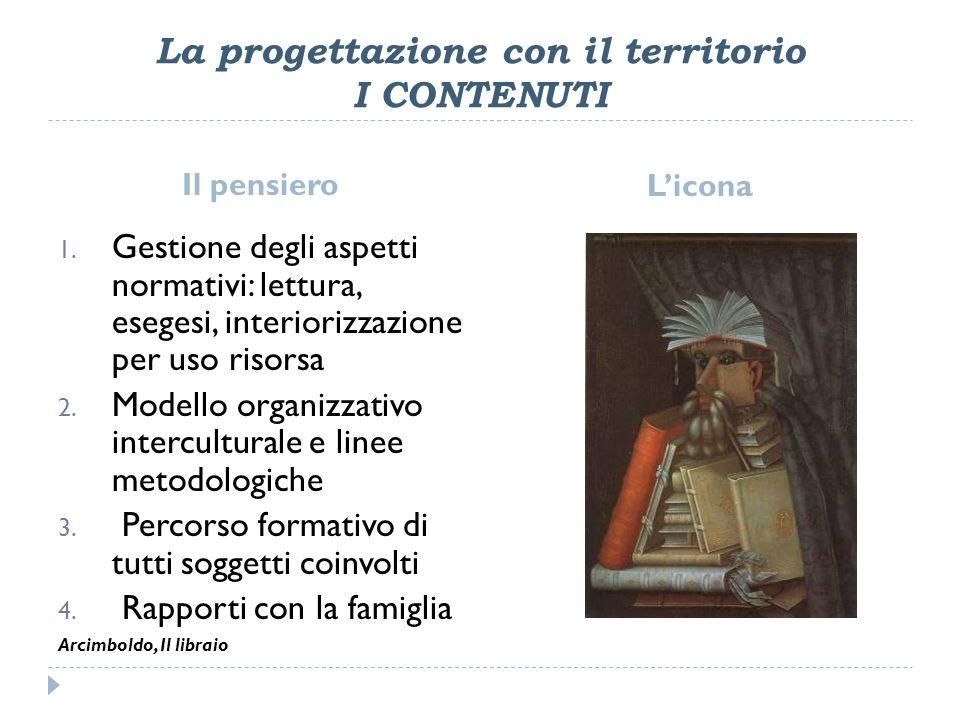 La progettazione con il territorio I CONTENUTI Il pensiero Licona 1.