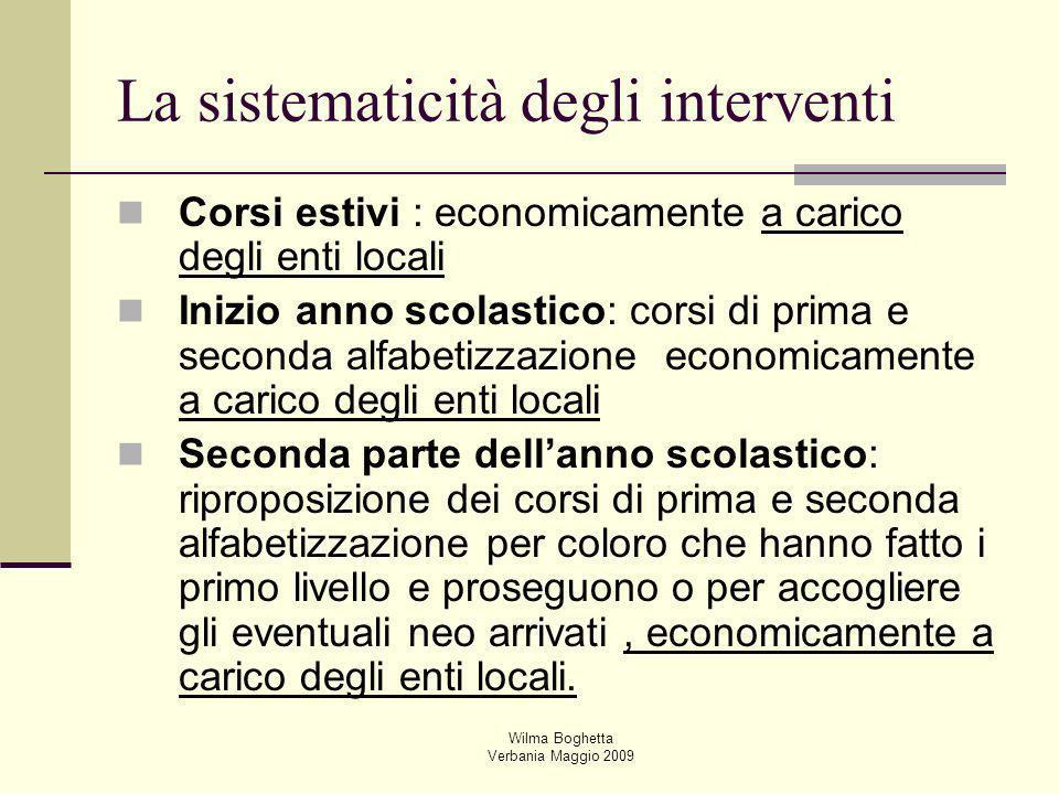 Wilma Boghetta Verbania Maggio 2009 La sistematicità degli interventi Corsi estivi : economicamente a carico degli enti locali Inizio anno scolastico: