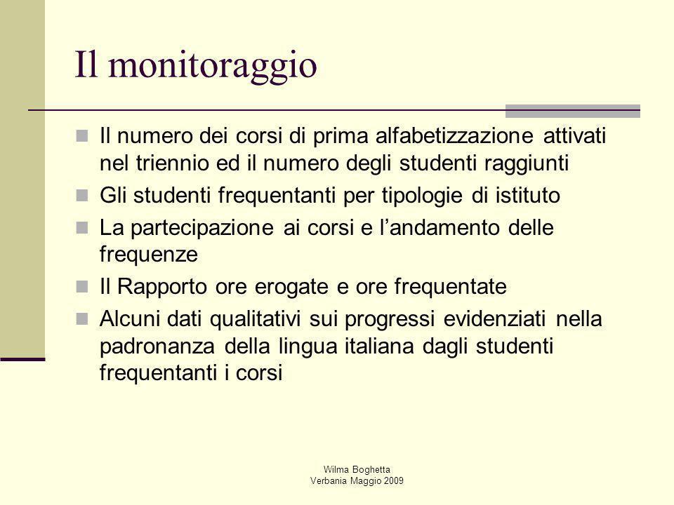 Wilma Boghetta Verbania Maggio 2009 Il monitoraggio Il numero dei corsi di prima alfabetizzazione attivati nel triennio ed il numero degli studenti ra