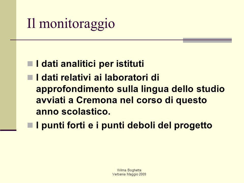 Wilma Boghetta Verbania Maggio 2009 Il monitoraggio I dati analitici per istituti I dati relativi ai laboratori di approfondimento sulla lingua dello