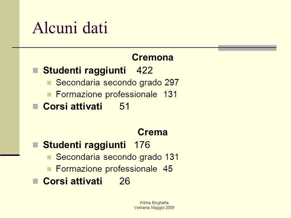 Wilma Boghetta Verbania Maggio 2009 Alcuni dati Cremona Studenti raggiunti 422 Secondaria secondo grado 297 Formazione professionale 131 Corsi attivat