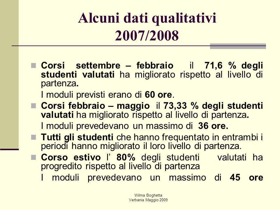 Wilma Boghetta Verbania Maggio 2009 Corsi settembre – febbraio il 71,6 % degli studenti valutati ha migliorato rispetto al livello di partenza. I modu