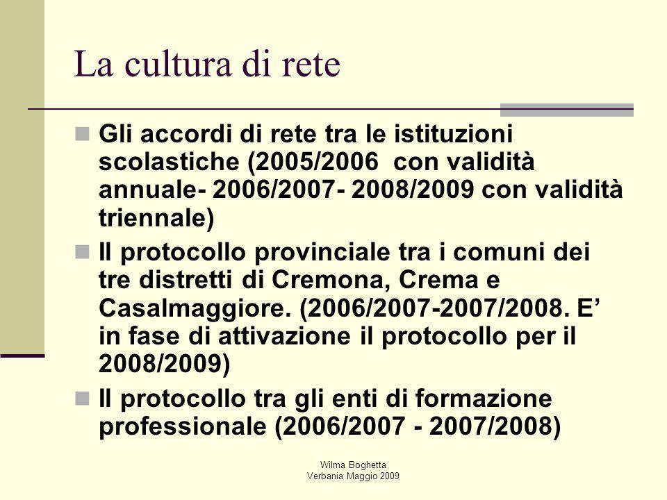 Wilma Boghetta Verbania Maggio 2009 La cultura di rete Gli accordi di rete tra le istituzioni scolastiche (2005/2006 con validità annuale- 2006/2007-