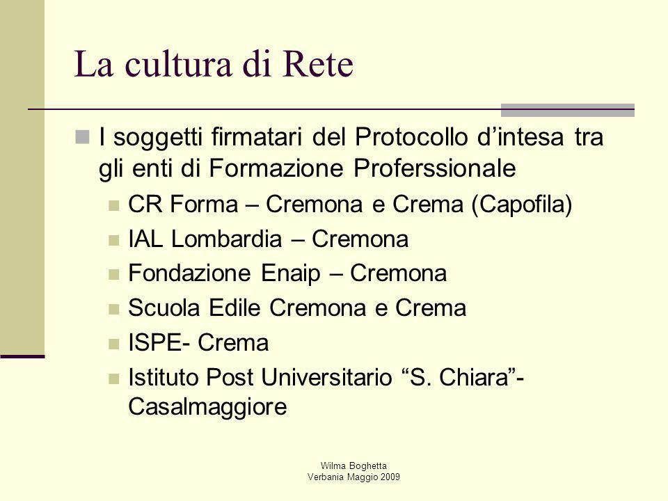 Wilma Boghetta Verbania Maggio 2009 La cultura di Rete I soggetti firmatari del Protocollo dintesa tra gli enti di Formazione Proferssionale CR Forma