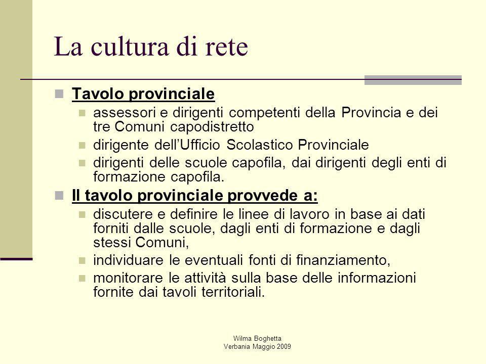 Wilma Boghetta Verbania Maggio 2009 I punti forti del progetto Cremona Il supporto economico di Provincia e Comuni ha garantito la prima e seconda alfabetizzazione degli studenti non italiani neo arrivati in Italia.