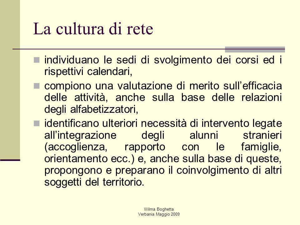 Wilma Boghetta Verbania Maggio 2009 Per il 2008/2009 è in fase di attuazione un corso di base sui temi dellinsegnamento dellItaliano L2 finanziato dallEnte locale di Cremona.