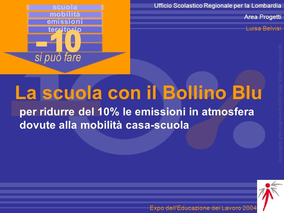 per ridurre del 10% le emissioni in atmosfera dovute alla mobilità casa-scuola La scuola con il Bollino Blu Expo dell Educazione del Lavoro 2004 Ufficio Scolastico Regionale per la Lombardia Area Progetti Luisa Belvisi