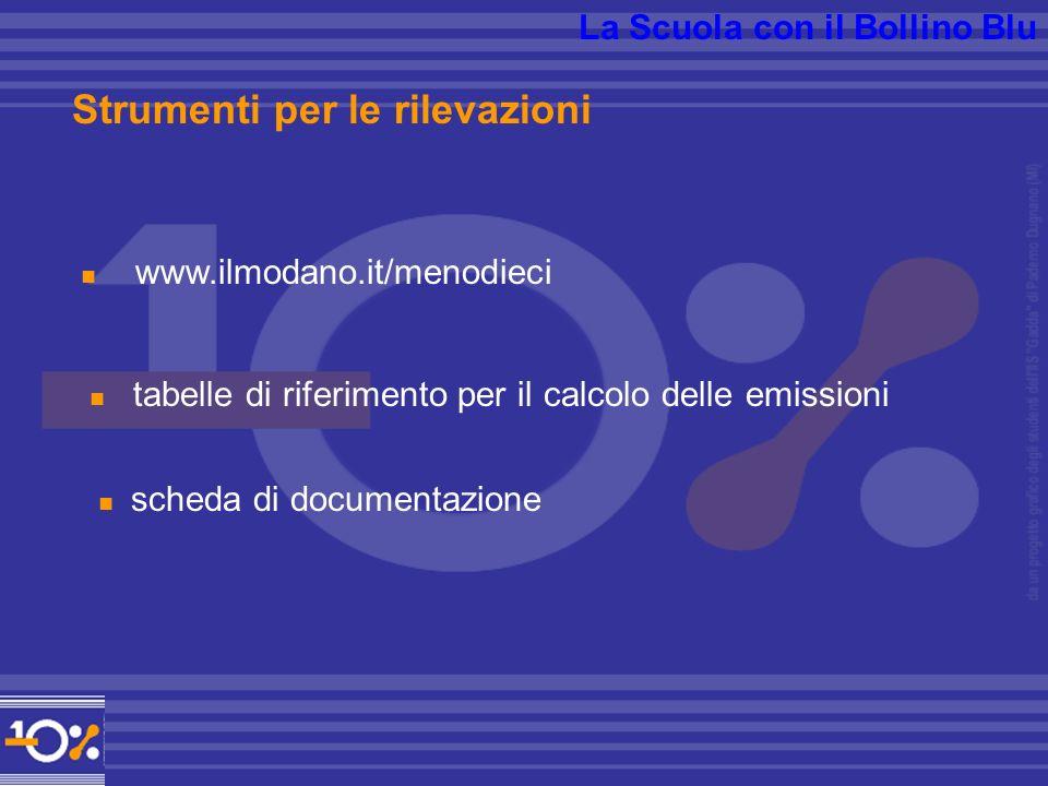 La Scuola con il Bollino Blu tabelle di riferimento per il calcolo delle emissioni Strumenti per le rilevazioni www.ilmodano.it/menodieci scheda di documentazione