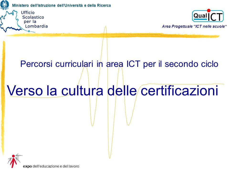 expo delleducazione e del lavoro Area Progettuale ICT nelle scuole Ministero dellIstruzione dellUniversità e della Ricerca Percorsi curriculari in area ICT per il secondo ciclo Verso la cultura delle certificazioni