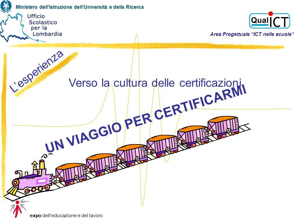 expo delleducazione e del lavoro Area Progettuale ICT nelle scuole Ministero dellIstruzione dellUniversità e della Ricerca Verso la cultura delle certificazioni Lesperienza UN VIAGGIO PER CERTIFICARMI