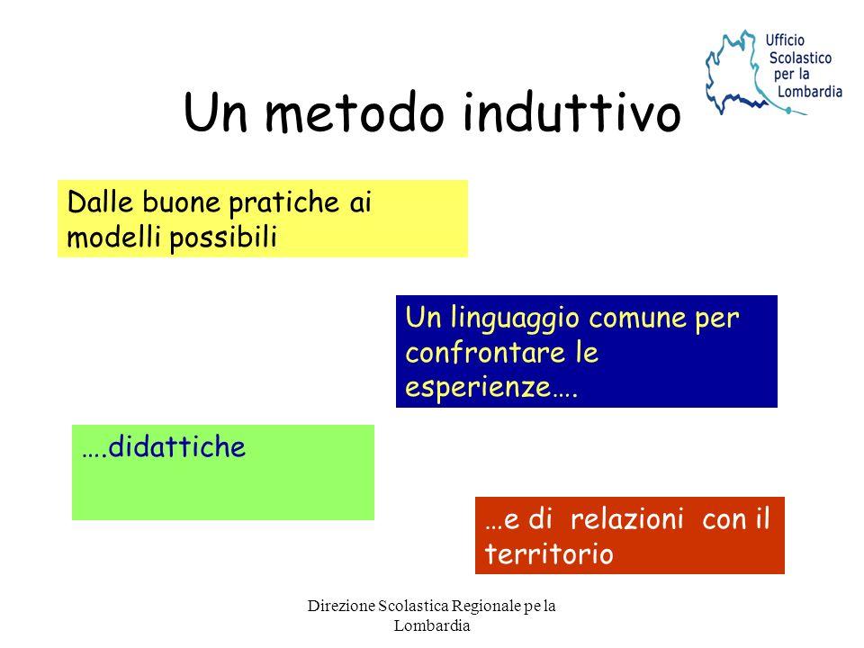 Direzione Scolastica Regionale pe la Lombardia Un metodo induttivo Dalle buone pratiche ai modelli possibili Un linguaggio comune per confrontare le esperienze….