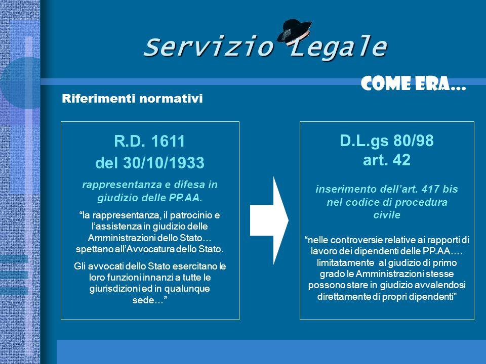 Servizio Legale Come era… Riferimenti normativi R.D.