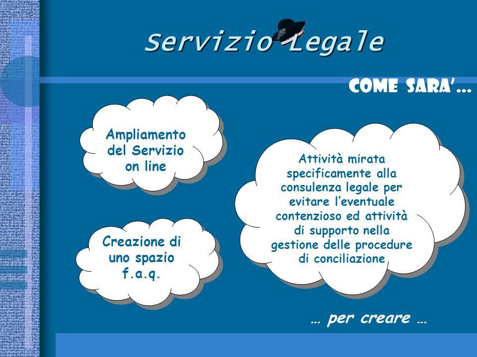 Servizio Legale Come SARA… … per creare … Ampliamento del Servizio on line Creazione di uno spazio f.a.q.