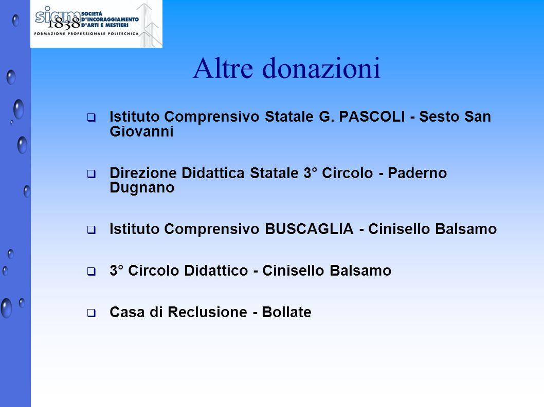 Altre donazioni Istituto Comprensivo Statale G. PASCOLI - Sesto San Giovanni Direzione Didattica Statale 3° Circolo - Paderno Dugnano Istituto Compren