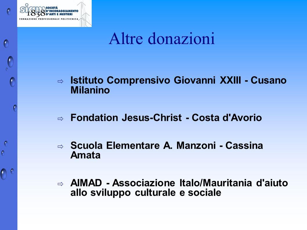 Altre donazioni Istituto Comprensivo Giovanni XXIII - Cusano Milanino Fondation Jesus-Christ - Costa d'Avorio Scuola Elementare A. Manzoni - Cassina A