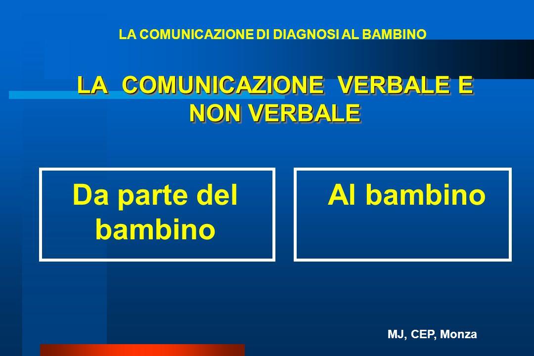 LA COMUNICAZIONE VERBALE E NON VERBALE Da parte del bambino Al bambino LA COMUNICAZIONE DI DIAGNOSI AL BAMBINO MJ, CEP, Monza