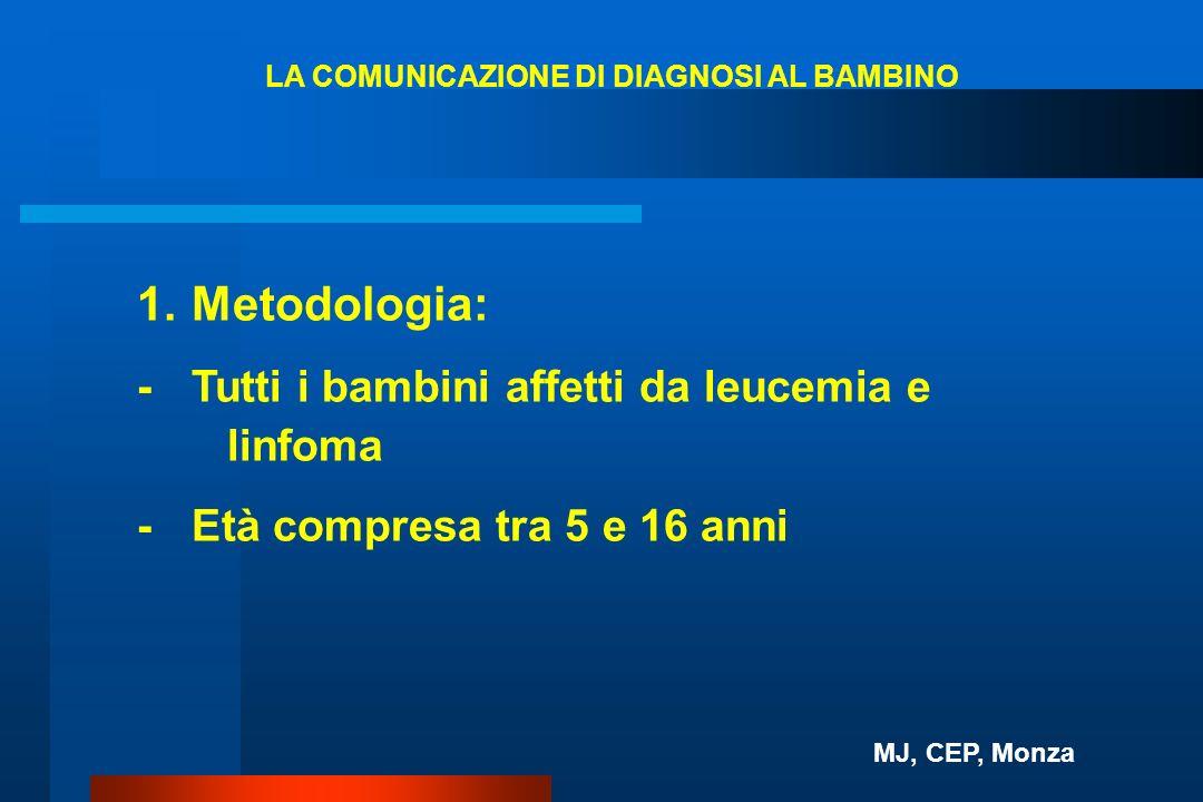 1.Metodologia: -Tutti i bambini affetti da leucemia e linfoma - Età compresa tra 5 e 16 anni LA COMUNICAZIONE DI DIAGNOSI AL BAMBINO MJ, CEP, Monza
