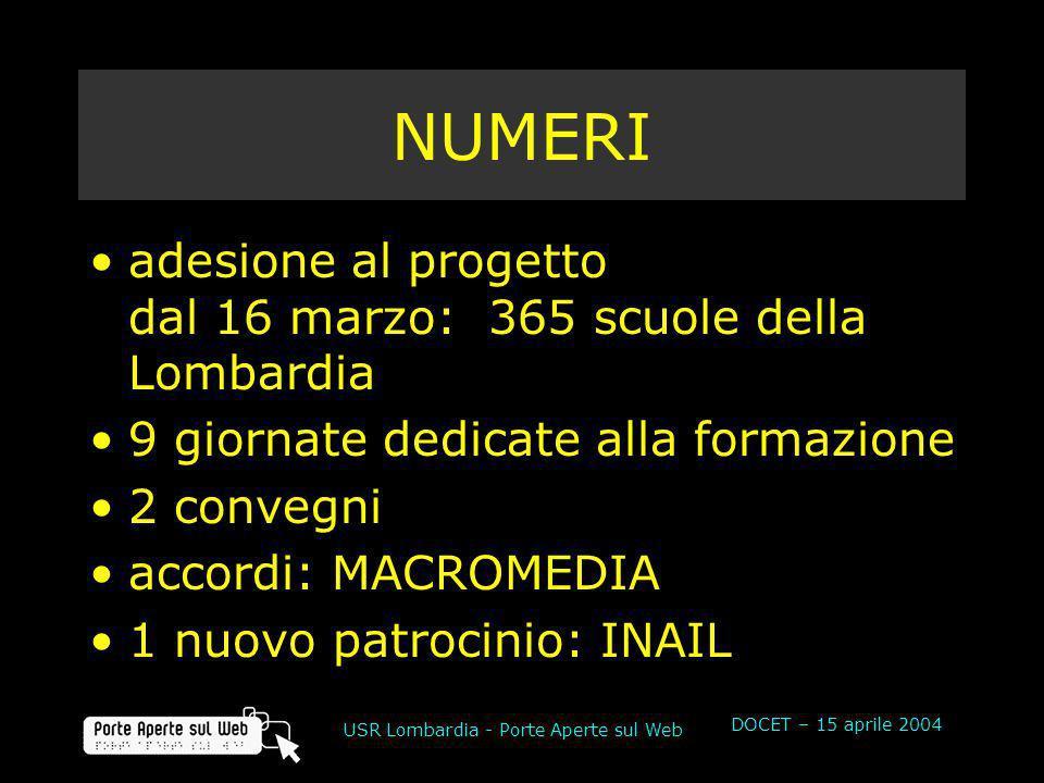 DOCET – 15 aprile 2004 USR Lombardia - Porte Aperte sul Web NUMERI adesione al progetto dal 16 marzo: 365 scuole della Lombardia 9 giornate dedicate alla formazione 2 convegni accordi: MACROMEDIA 1 nuovo patrocinio: INAIL
