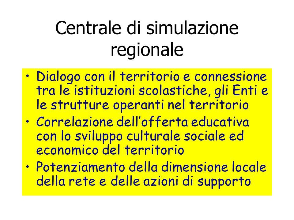 Centrale di simulazione regionale Dialogo con il territorio e connessione tra le istituzioni scolastiche, gli Enti e le strutture operanti nel territo