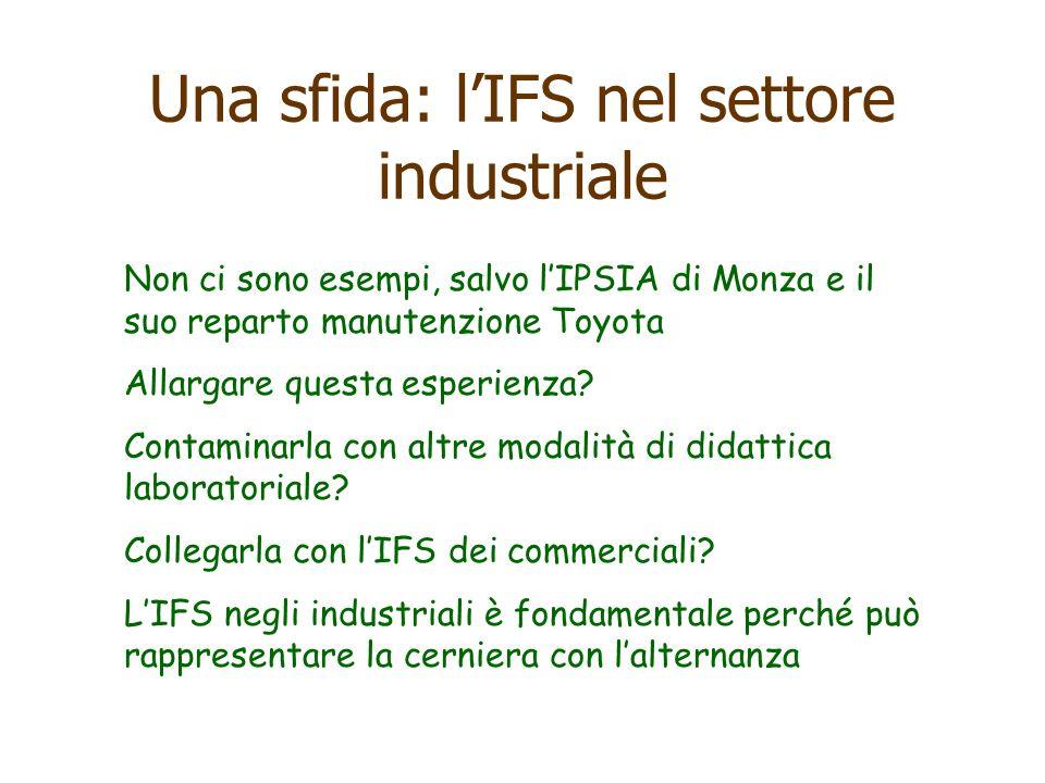 Una sfida: lIFS nel settore industriale Non ci sono esempi, salvo lIPSIA di Monza e il suo reparto manutenzione Toyota Allargare questa esperienza? Co