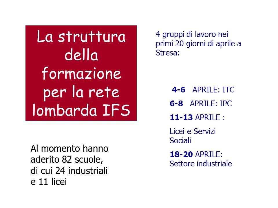 La struttura della formazione per la rete lombarda IFS 4 gruppi di lavoro nei primi 20 giorni di aprile a Stresa: 4-6 APRILE: ITC 6-8 APRILE: IPC 11-1