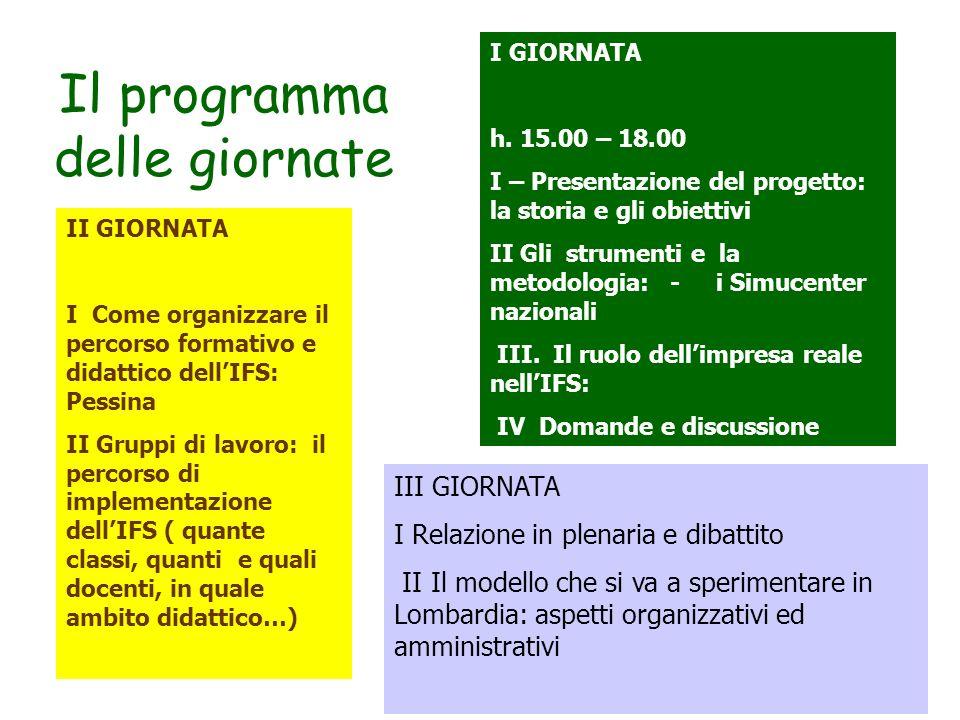 Il programma delle giornate I GIORNATA h.