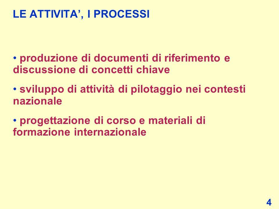 LE ATTIVITA, I PROCESSI 4 produzione di documenti di riferimento e discussione di concetti chiave sviluppo di attività di pilotaggio nei contesti nazionale progettazione di corso e materiali di formazione internazionale