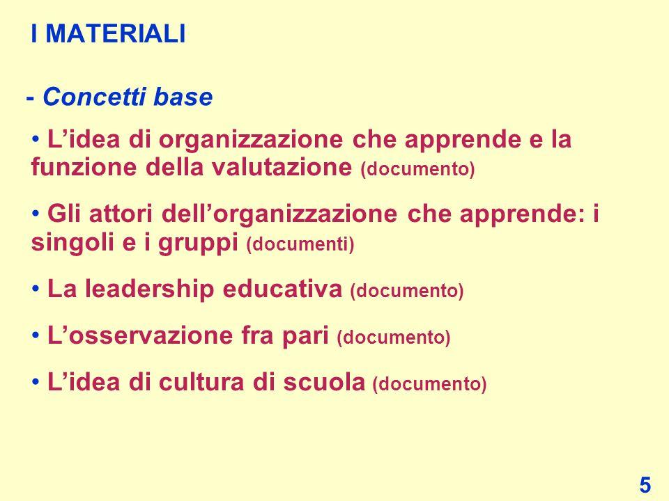 I MATERIALI 5 Lidea di organizzazione che apprende e la funzione della valutazione (documento) Gli attori dellorganizzazione che apprende: i singoli e i gruppi (documenti) La leadership educativa (documento) Losservazione fra pari (documento) Lidea di cultura di scuola (documento) - Concetti base