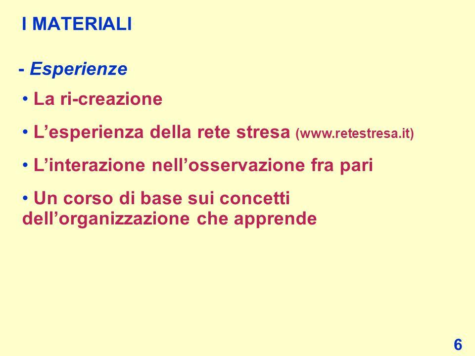 I MATERIALI 6 La ri-creazione Lesperienza della rete stresa (www.retestresa.it) Linterazione nellosservazione fra pari Un corso di base sui concetti dellorganizzazione che apprende - Esperienze