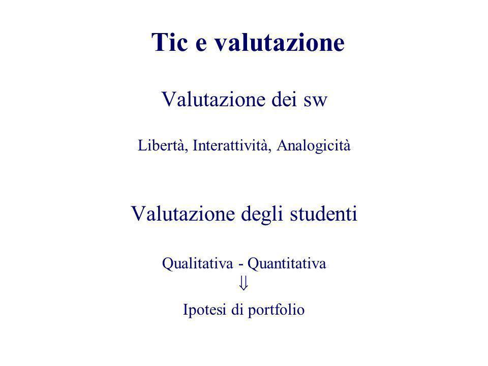 Tic e valutazione Valutazione dei sw Libertà, Interattività, Analogicità Valutazione degli studenti Qualitativa - Quantitativa Ipotesi di portfolio