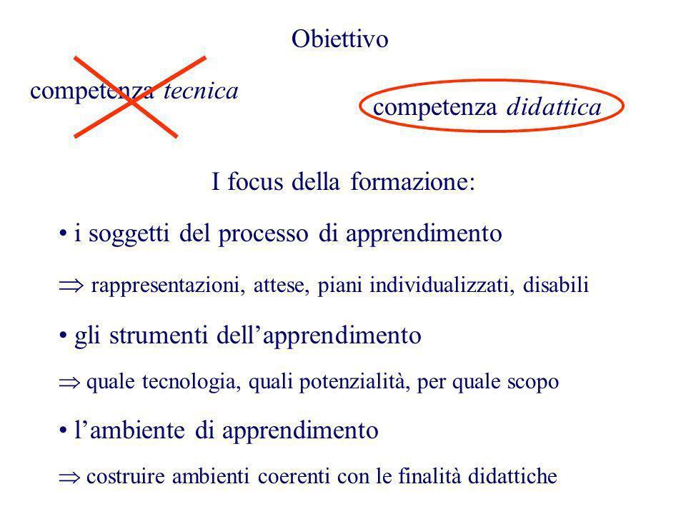 Obiettivo competenza tecnica competenza didattica I focus della formazione: i soggetti del processo di apprendimento rappresentazioni, attese, piani i