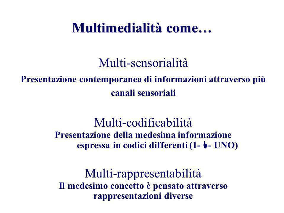 Multimedialità come… Multi-sensorialità Presentazione contemporanea di informazioni attraverso più canali sensoriali Multi-codificabilità Presentazion
