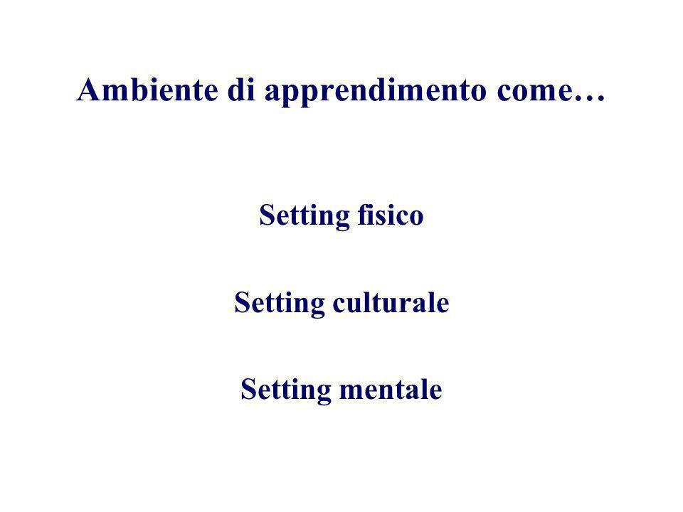 Ambiente di apprendimento come… Setting fisico Setting culturale Setting mentale