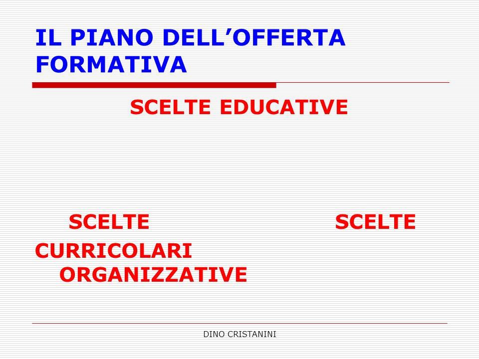 DINO CRISTANINI IL PIANO DELLOFFERTA FORMATIVA SCELTE EDUCATIVE SCELTE SCELTE CURRICOLARI ORGANIZZATIVE