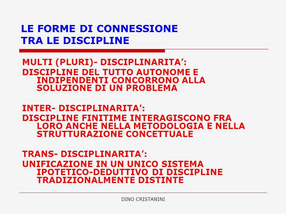 DINO CRISTANINI LE FORME DI CONNESSIONE TRA LE DISCIPLINE MULTI (PLURI)- DISCIPLINARITA: DISCIPLINE DEL TUTTO AUTONOME E INDIPENDENTI CONCORRONO ALLA