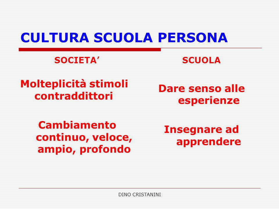 DINO CRISTANINI CULTURA SCUOLA PERSONA SOCIETA Molteplicità stimoli contraddittori Cambiamento continuo, veloce, ampio, profondo SCUOLA Dare senso all