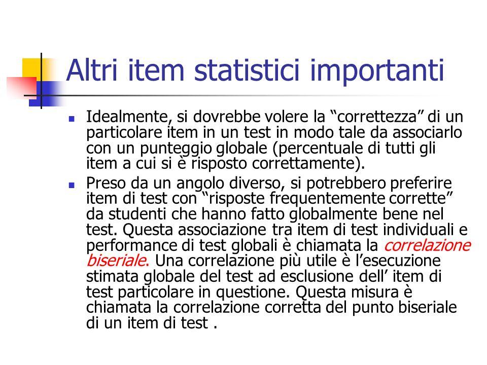 Altri item statistici importanti Idealmente, si dovrebbe volere la correttezza di un particolare item in un test in modo tale da associarlo con un punteggio globale (percentuale di tutti gli item a cui si è risposto correttamente).