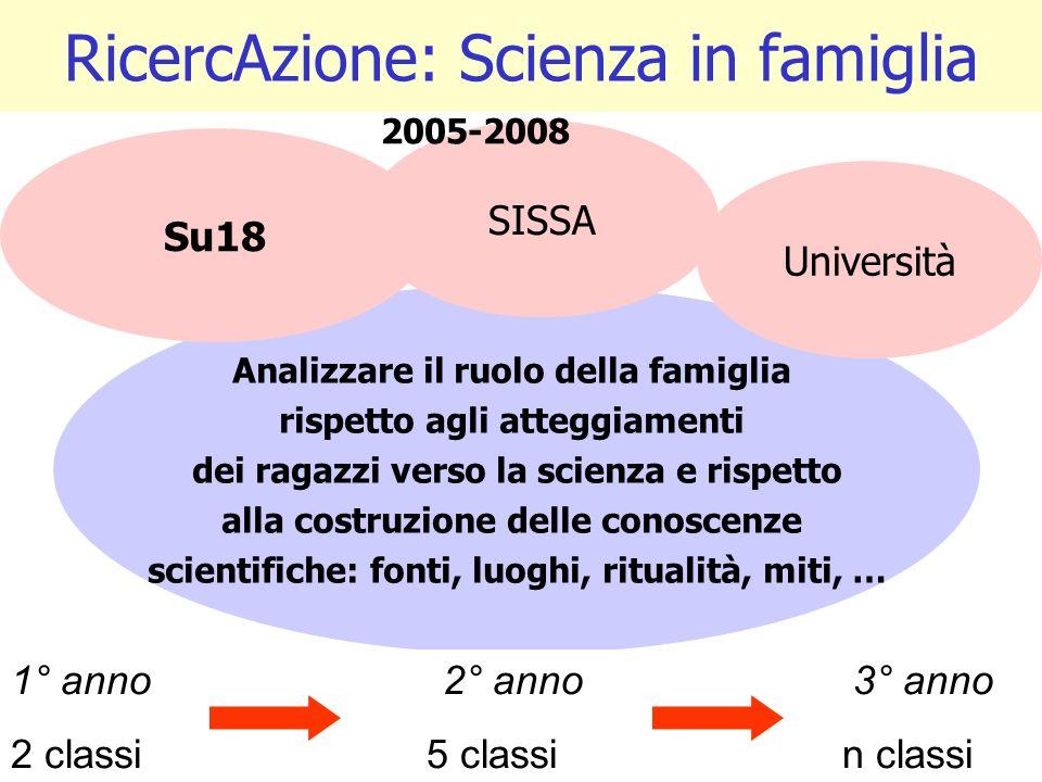RicercAzione: Scienza in famiglia Analizzare il ruolo della famiglia rispetto agli atteggiamenti dei ragazzi verso la scienza e rispetto alla costruzi