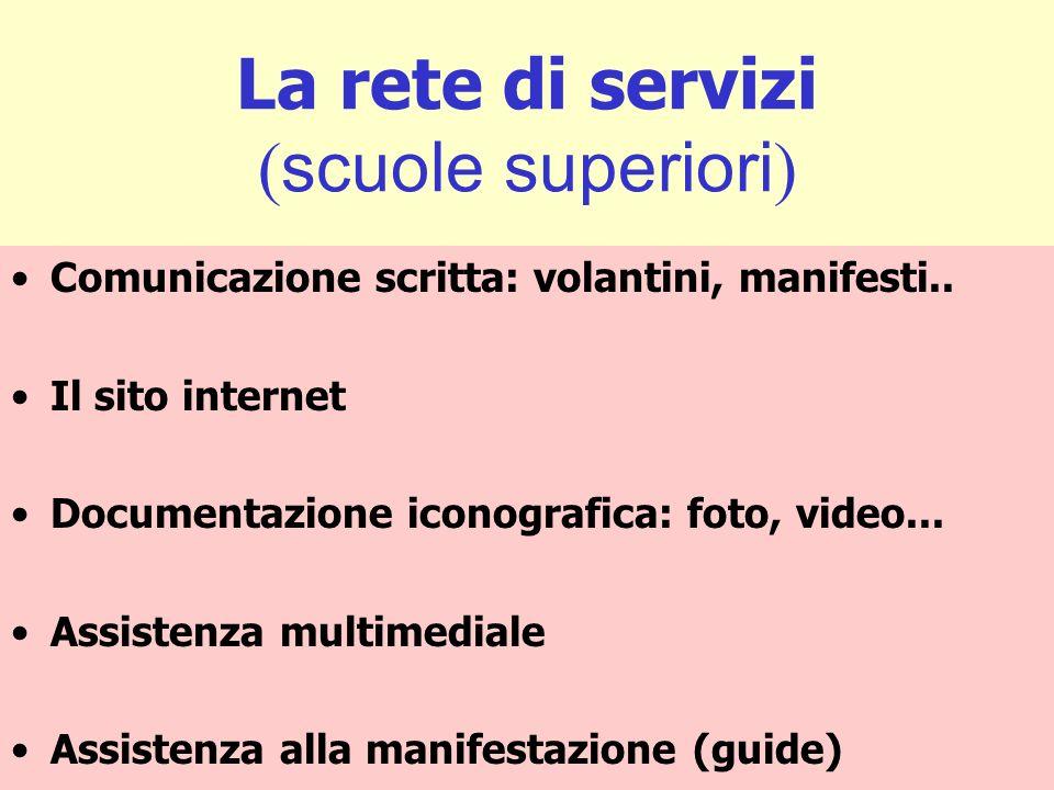 La rete di servizi ( scuole superiori ) Comunicazione scritta: volantini, manifesti.. Il sito internet Documentazione iconografica: foto, video... Ass
