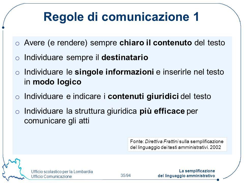 Ufficio scolastico per la Lombardia Ufficio Comunicazione 35/94 La semplificazione del linguaggio amministrativo Regole di comunicazione 1 o Avere (e