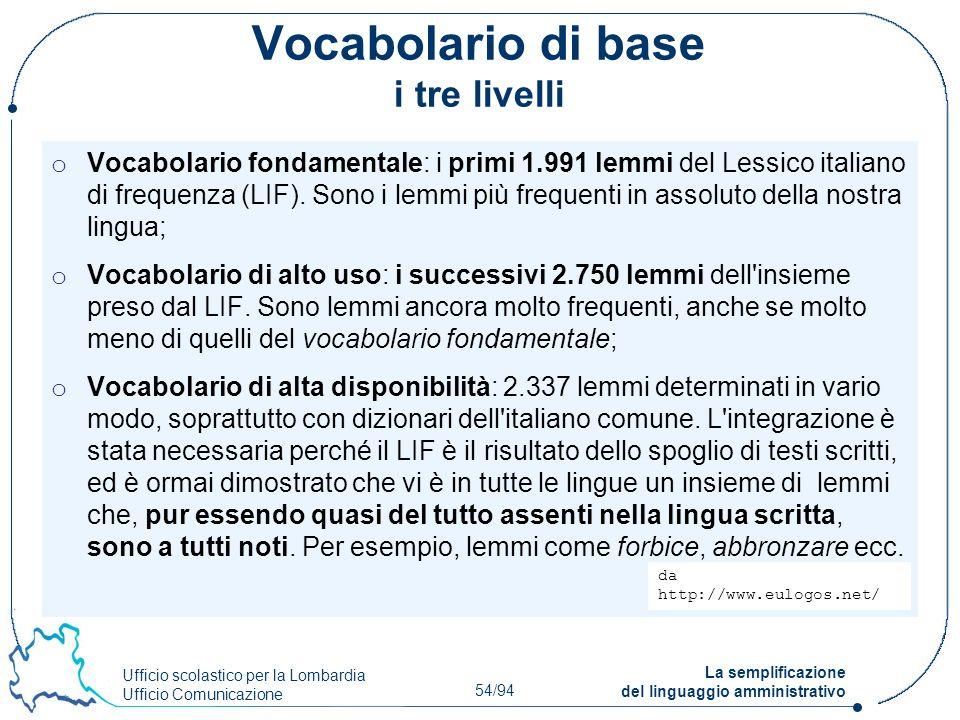 Ufficio scolastico per la Lombardia Ufficio Comunicazione 54/94 La semplificazione del linguaggio amministrativo Vocabolario di base i tre livelli o V