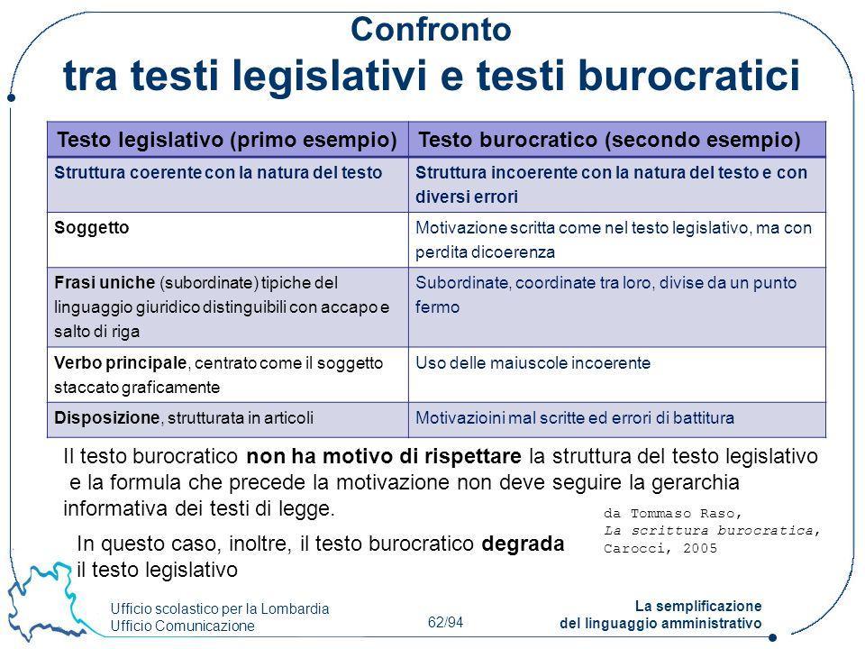 Ufficio scolastico per la Lombardia Ufficio Comunicazione 62/94 La semplificazione del linguaggio amministrativo Confronto tra testi legislativi e tes