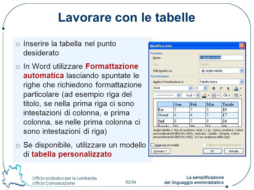 Ufficio scolastico per la Lombardia Ufficio Comunicazione 82/94 La semplificazione del linguaggio amministrativo Lavorare con le tabelle o Inserire la