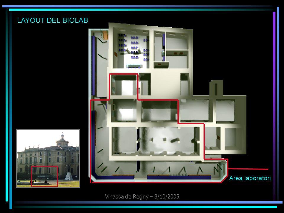 Vinassa de Regny – 3/10/2005 Area laboratori LAYOUT DEL BIOLAB