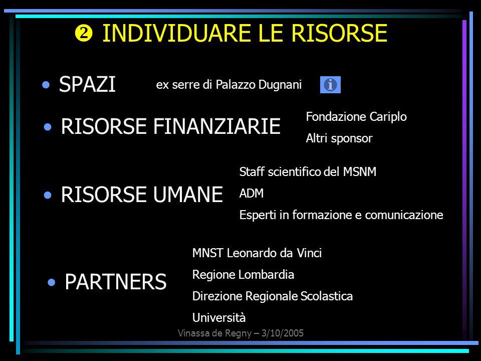 Vinassa de Regny – 3/10/2005 INDIVIDUARE LE RISORSE SPAZI RISORSE FINANZIARIE RISORSE UMANE PARTNERS ex serre di Palazzo Dugnani Fondazione Cariplo Al