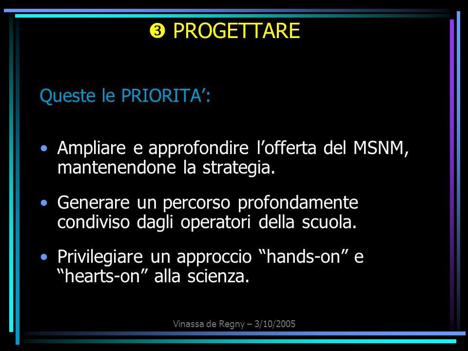 Vinassa de Regny – 3/10/2005 PROGETTARE Queste le PRIORITA: Ampliare e approfondire lofferta del MSNM, mantenendone la strategia. Generare un percorso