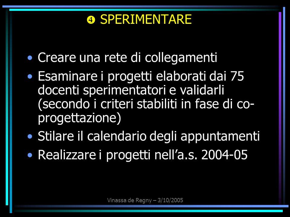 Vinassa de Regny – 3/10/2005 SPERIMENTARE Creare una rete di collegamenti Esaminare i progetti elaborati dai 75 docenti sperimentatori e validarli (se